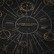 Omega's Master Co-Axial timeline