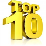 Top 10. Image courtesy of Wake Forest University