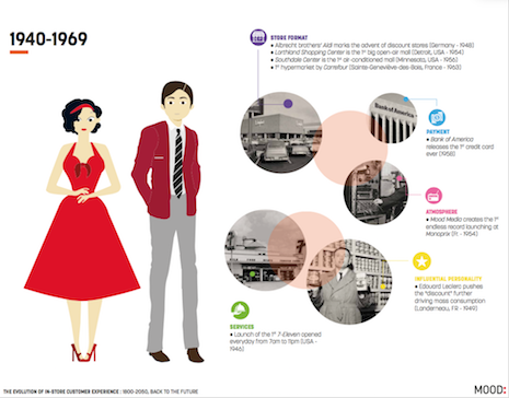 mood media.CX history info 1940