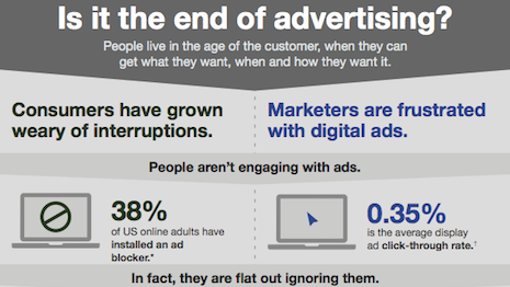 The new Age of the Customer is upon marketers. Graphic credit: Forrester Research
