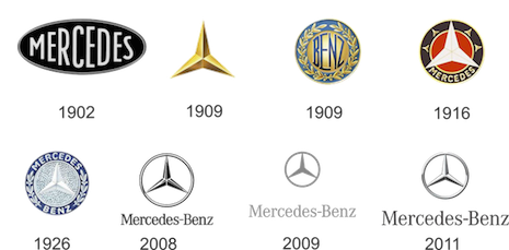 Mercedes-Benz, whose founder launched the world's first gasoline-powered automobile, has one of the most distinct logos in autodom which still retains its design DNA. Image courtesy of Car Brand Names. Copyright Mercedes-Benz