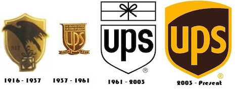 UPS' logo has evolved and the design elements tightened and contemporized while retaining the core values sought to be visualized. Image courtesy of Logo Realm. Copyright UPS