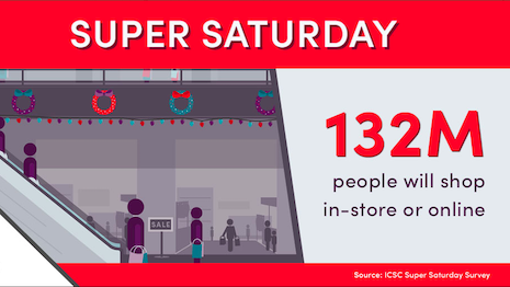 Retailers must prepare for the store and online onslaught Dec. 21 as the U.S. economy ends the year on a strong note and celebrates over the holidays. Image credit: ICSC