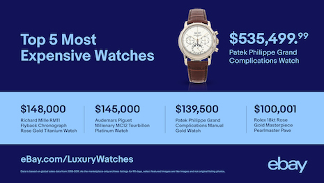 Top 5 most expensive pre-owned watches sold on ecommerce platform eBay. Image credit: eBay